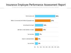 Insurance Employee Performance Assessment Report Ppt PowerPoint Presentation File Design Ideas PDF
