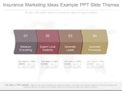 Insurance Marketing Ideas Example Ppt Slide Themes