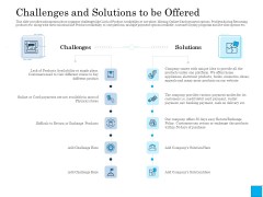 Insurance Organization Pitch Deck To Raise Money Challenges And Solutions To Be Offered Themes PDF