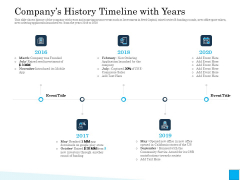 Insurance Organization Pitch Deck To Raise Money Companys History Timeline With Years Portrait PDF
