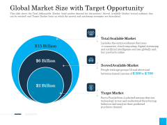 Insurance Organization Pitch Deck To Raise Money Global Market Size With Target Opportunity Pictures PDF