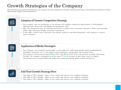 Insurance Organization Pitch Deck To Raise Money Growth Strategies Of The Company Graphics PDF