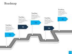 Insurance Organization Pitch Deck To Raise Money Roadmap Slides PDF