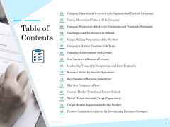 Insurance Organization Pitch Deck To Raise Money Table Of Contents Introduction PDF