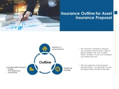 Insurance Outline For Asset Insurance Proposal Ppt PowerPoint Presentation Styles Master Slide