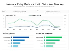 Insurance Policy Dashboard With Claim Year Over Year Ppt PowerPoint Presentation Pictures Brochure PDF