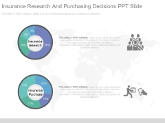 Insurance Research And Purchasing Decisions Ppt Slide