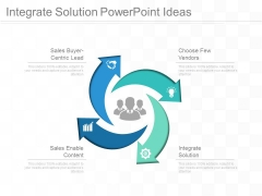 Integrate Solution Powerpoint Ideas