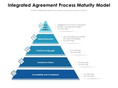 Integrated Agreement Process Maturity Model Ppt PowerPoint Presentation Gallery Tips PDF