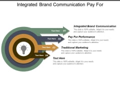 Integrated Brand Communication Pay For Performance Traditional Marketing Ppt PowerPoint Presentation Ideas Designs Download