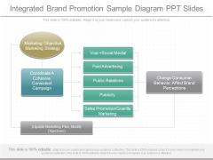 Integrated Brand Promotion Sample Diagram Ppt Slides