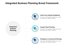 Integrated Business Planning Broad Framework Ppt PowerPoint Presentation Show