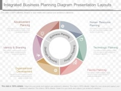 Integrated Business Planning Diagram Presentation Layouts