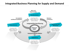 Integrated Business Planning For Supply And Demand Ppt PowerPoint Presentation Show Structure PDF