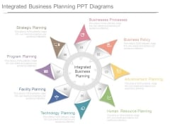 Integrated Business Planning Ppt Diagrams