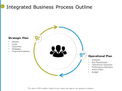 Integrated Business Process Outline Ppt PowerPoint Presentation Show Example Topics
