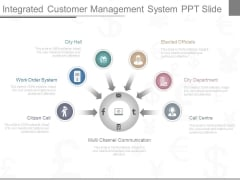 Integrated Customer Management System Ppt Slide