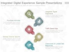 Integrated Digital Experience Sample Presentations