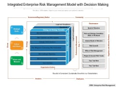 Integrated Enterprise Risk Management Model With Decision Making Ppt PowerPoint Presentation File Infographics PDF
