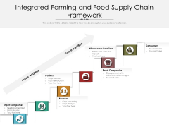 Integrated Farming And Food Supply Chain Framework Ppt PowerPoint Presentation Show Backgrounds PDF