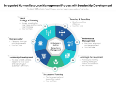 Integrated Human Resource Management Process With Leadership Development Ppt PowerPoint Presentation Infographic Template Graphics Example PDF