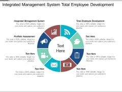 Integrated Management System Total Employee Development Portfolio Assessment Ppt PowerPoint Presentation Visuals