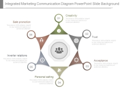 Integrated Marketing Communication Diagram Powerpoint Slide Background
