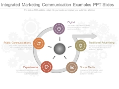 Integrated Marketing Communication Examples Ppt Slides