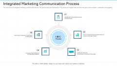 Integrated Marketing Communication Process Ppt Ideas Objects PDF