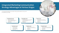 Integrated Marketing Communication Strategy Advantages At Various Stages Ppt PowerPoint Presentation Model Deck PDF