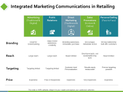 Integrated Marketing Communications In Retailing Ppt PowerPoint Presentation Inspiration Slide Download