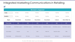 Integrated Marketing Communications In Retailing Price Ppt Icon Styles PDF