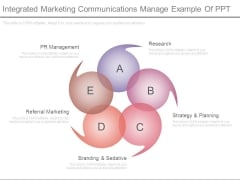 Integrated Marketing Communications Manage Example Of Ppt