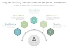 Integrated Marketing Communications Mix Sample Ppt Presentation