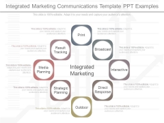 Integrated Marketing Communications Template Ppt Examples