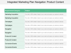 Integrated Marketing Plan Navigation Product Content Ppt PowerPoint Presentation Infographic Template Inspiration