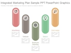 Integrated Marketing Plan Sample Ppt Powerpoint Graphics