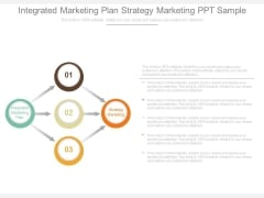 Integrated Marketing Plan Strategy Marketing Ppt Sample