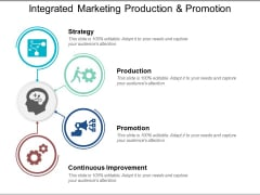 Integrated Marketing Production And Promotion Ppt PowerPoint Presentation Styles Portfolio