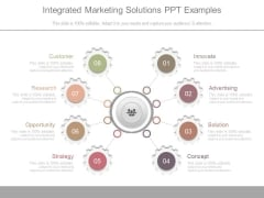 Integrated Marketing Solutions Ppt Examples