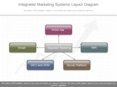Integrated Marketing Systems Layout Diagram