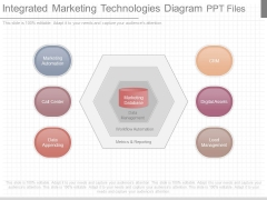 Integrated Marketing Technologies Diagram Ppt Files