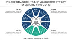 Integrated Medical Product Development Strategy For Manufacturing Control Ppt PowerPoint Presentation Gallery Themes PDF
