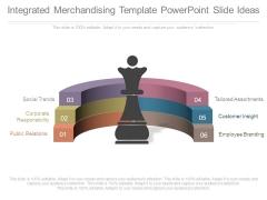 Integrated Merchandising Template Powerpoint Slide Ideas