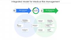 Integrated Model For Medical Risk Management Ppt PowerPoint Presentation Pictures Information PDF