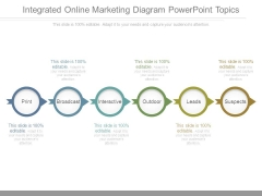 Integrated Online Marketing Diagram Powerpoint Topics