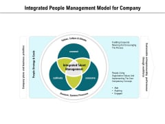 Integrated People Management Model For Company Ppt PowerPoint Presentation Styles Graphic Images PDF