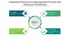 Integrated Performance Management Process With Rating And Rewarding Ppt PowerPoint Presentation Infographics Smartart PDF