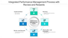 Integrated Performance Management Process With Review And Rewards Ppt PowerPoint Presentation Slides Example PDF