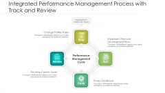 Integrated Performance Management Process With Track And Review Ppt PowerPoint Presentation Infographics Structure PDF